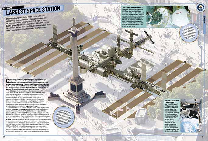 largest-space-station-ISS-Tech-Eng-Snapshot.jpg
